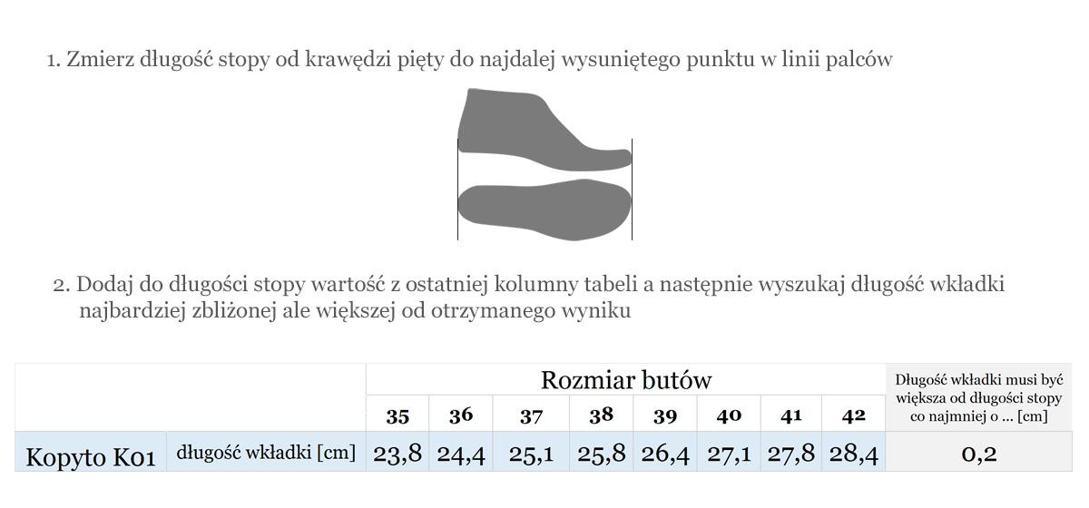 0acce42b959f30 W przypadku wątpliwości co do poprawnego wyboru rozmiaru prosimy wysłać  zapytanie załączając długość stopy (od pięty do najdłuższego ...